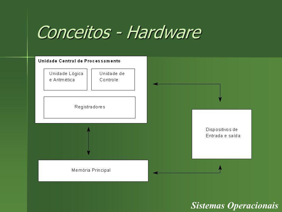 Conceitos - Hardware Sistemas Operacionais 23