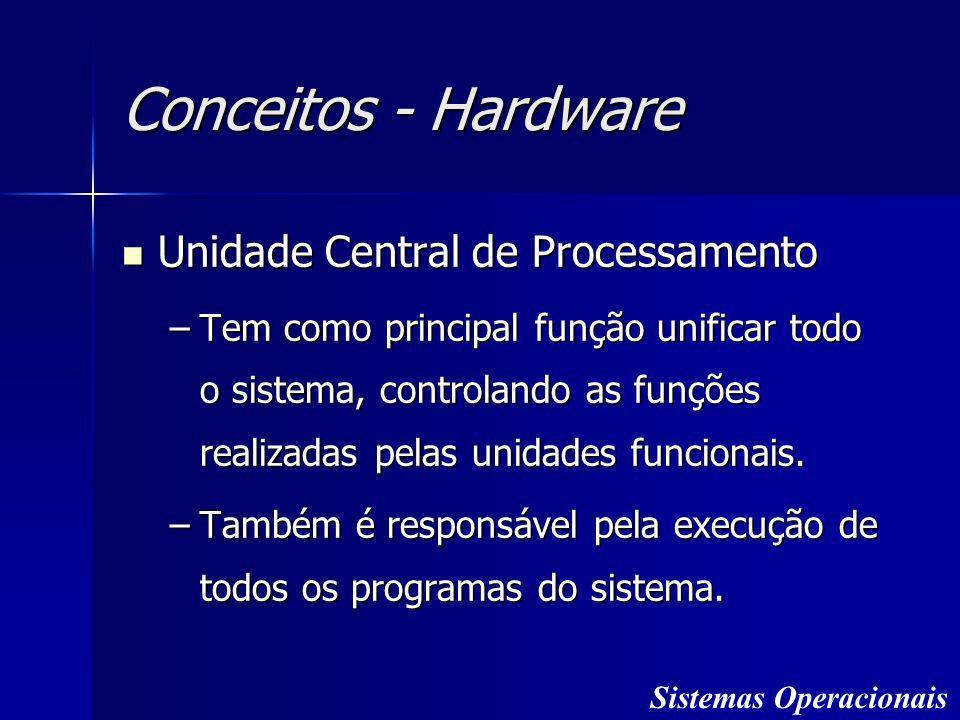 Conceitos - Hardware Unidade Central de Processamento
