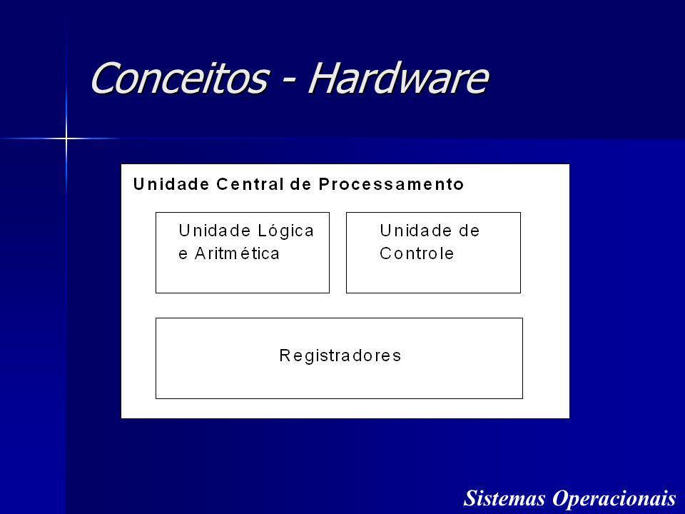 Conceitos - Hardware Sistemas Operacionais 27