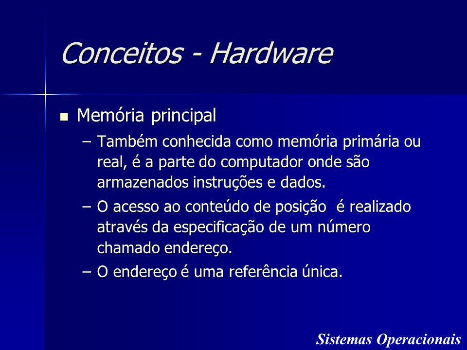 Conceitos - Hardware Memória principal