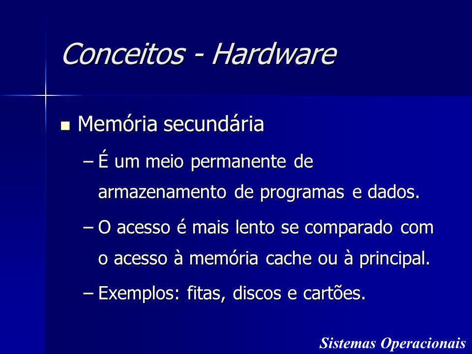 Conceitos - Hardware Memória secundária