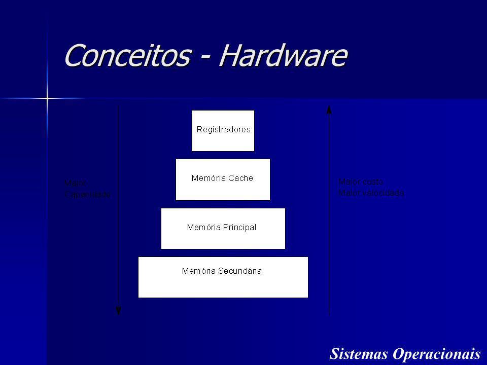 Conceitos - Hardware Sistemas Operacionais 48