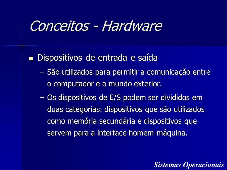 Conceitos - Hardware Dispositivos de entrada e saída