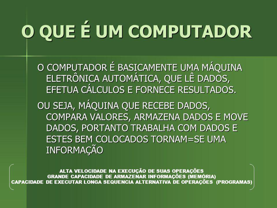 O QUE É UM COMPUTADOR O COMPUTADOR É BASICAMENTE UMA MÁQUINA ELETRÔNICA AUTOMÁTICA, QUE LÊ DADOS, EFETUA CÁLCULOS E FORNECE RESULTADOS.
