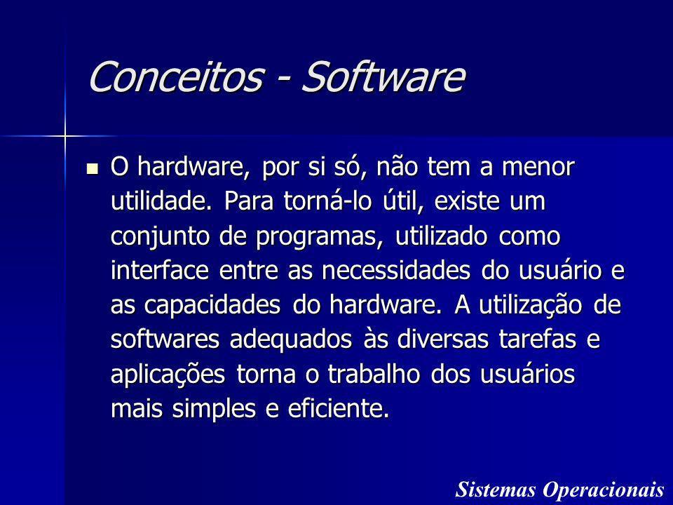 Conceitos - Software