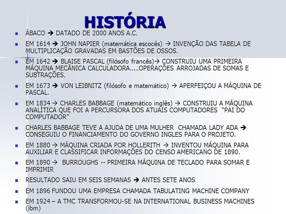 HISTÓRIA ÁBACO  DATADO DE 2000 ANOS A.C.