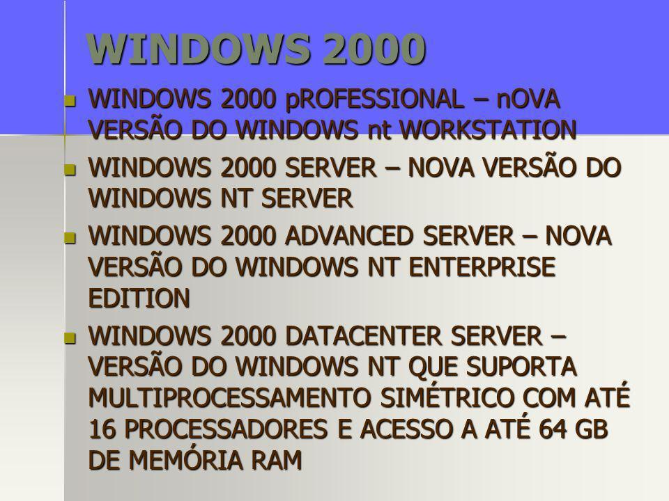WINDOWS 2000 WINDOWS 2000 pROFESSIONAL – nOVA VERSÃO DO WINDOWS nt WORKSTATION. WINDOWS 2000 SERVER – NOVA VERSÃO DO WINDOWS NT SERVER.