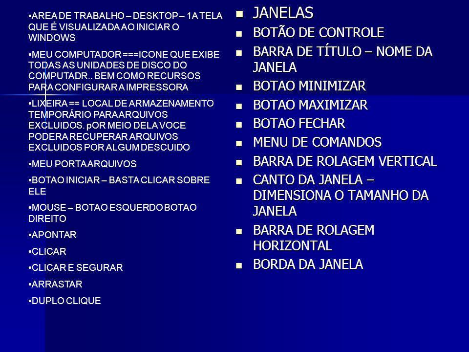 JANELAS BOTÃO DE CONTROLE BARRA DE TÍTULO – NOME DA JANELA