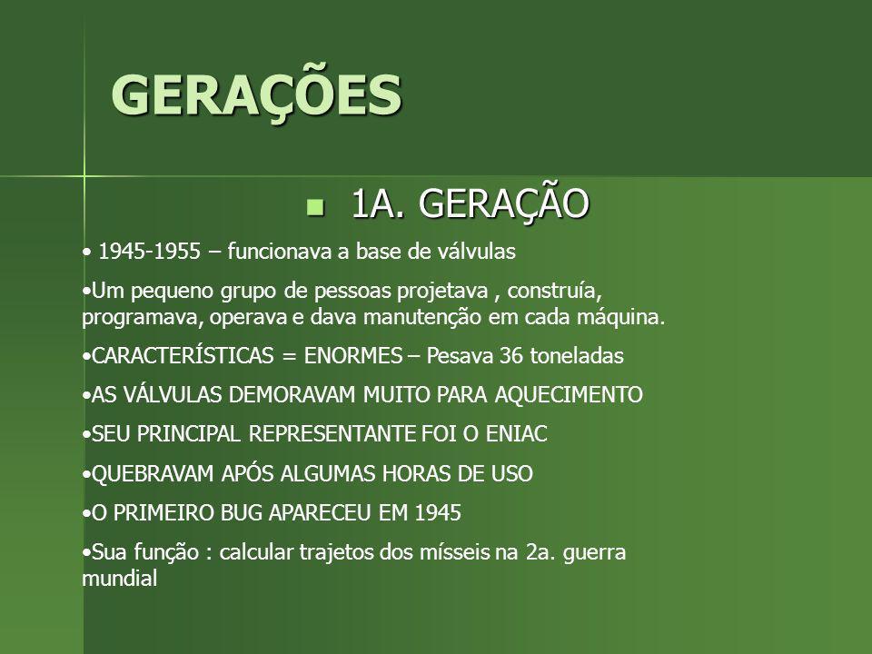 GERAÇÕES 1A. GERAÇÃO 1945-1955 – funcionava a base de válvulas