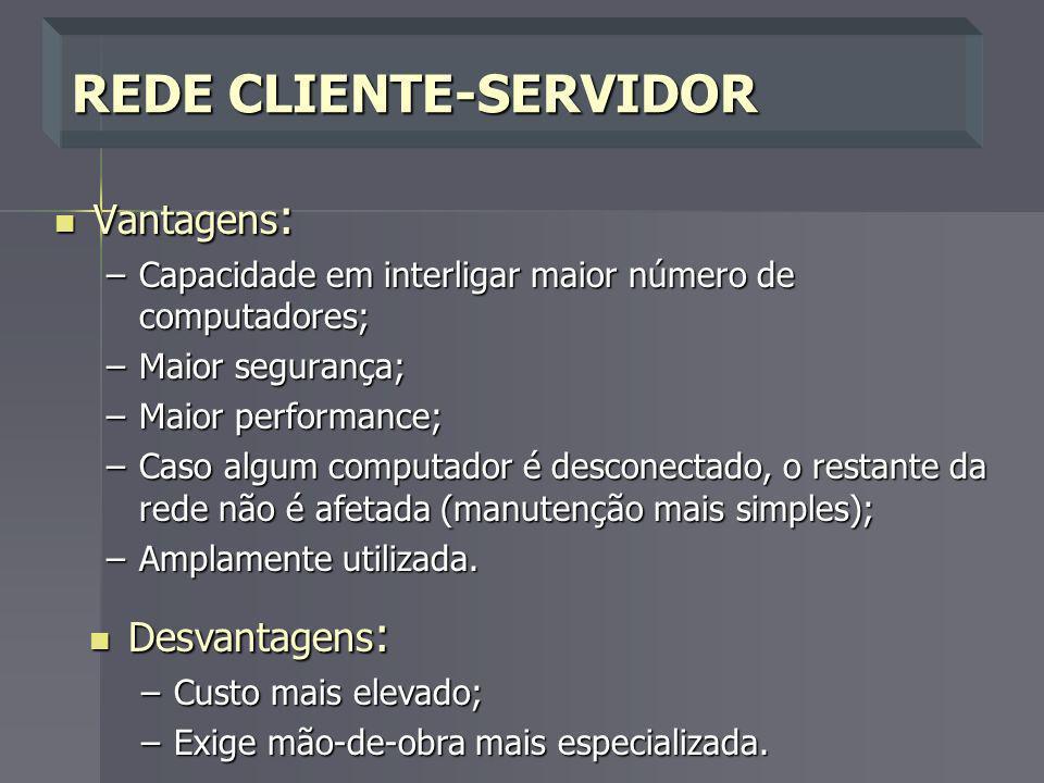 REDE CLIENTE-SERVIDOR
