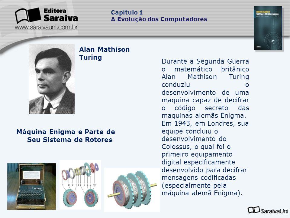 Máquina Enigma e Parte de Seu Sistema de Rotores