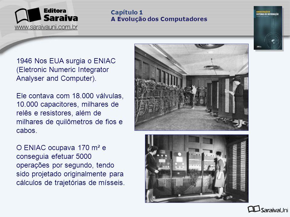 Capítulo 1 A Evolução dos Computadores. 1946 Nos EUA surgia o ENIAC (Eletronic Numeric Integrator Analyser and Computer).