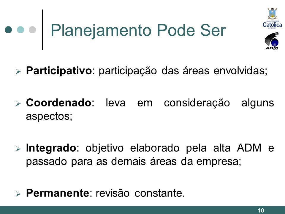 Planejamento Pode Ser Participativo: participação das áreas envolvidas; Coordenado: leva em consideração alguns aspectos;