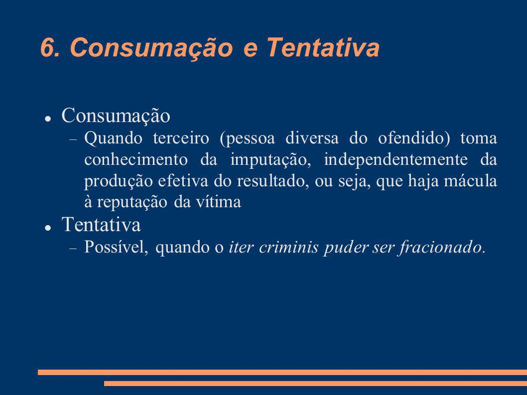 6. Consumação e Tentativa