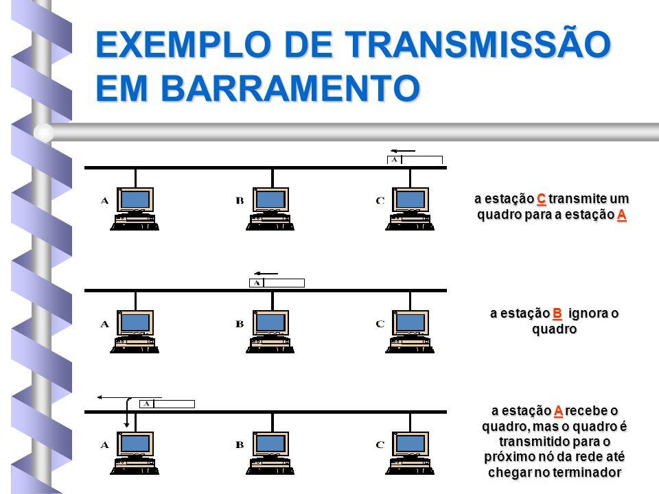EXEMPLO DE TRANSMISSÃO EM BARRAMENTO