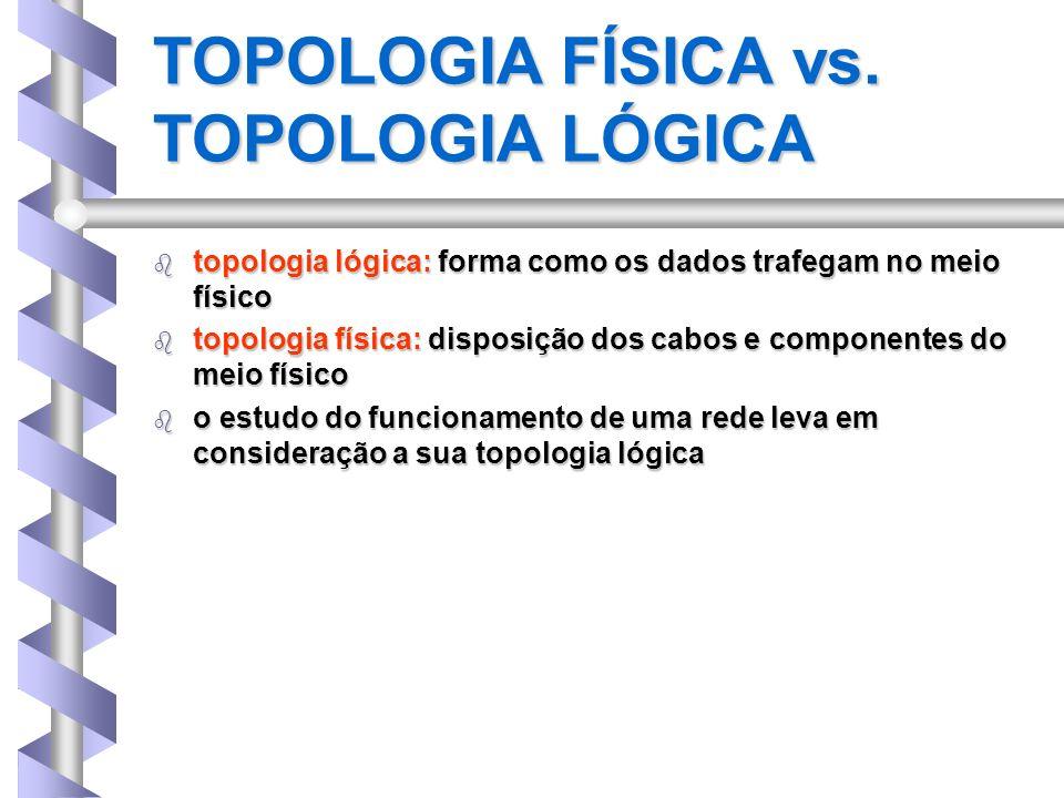 TOPOLOGIA FÍSICA vs. TOPOLOGIA LÓGICA
