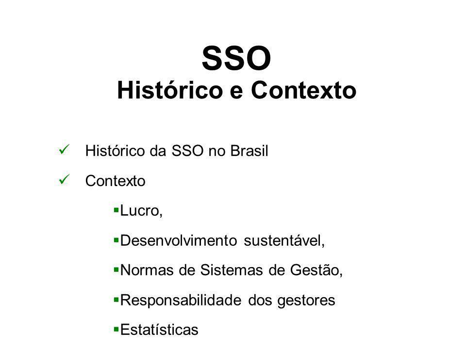 SSO Histórico e Contexto