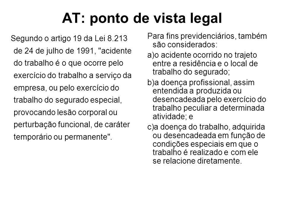 AT: ponto de vista legal