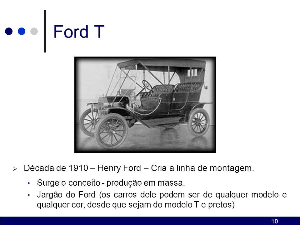 Ford T Década de 1910 – Henry Ford – Cria a linha de montagem.