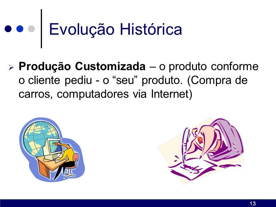 Evolução Histórica Produção Customizada – o produto conforme o cliente pediu - o seu produto.