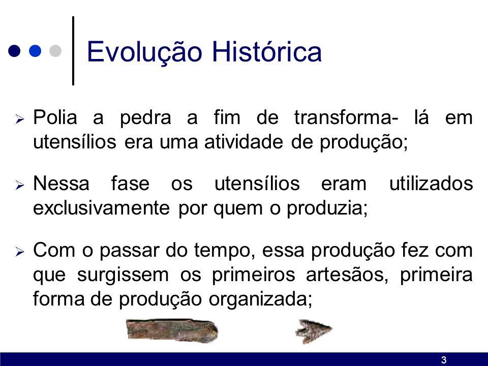 Evolução Histórica Polia a pedra a fim de transforma- lá em utensílios era uma atividade de produção;