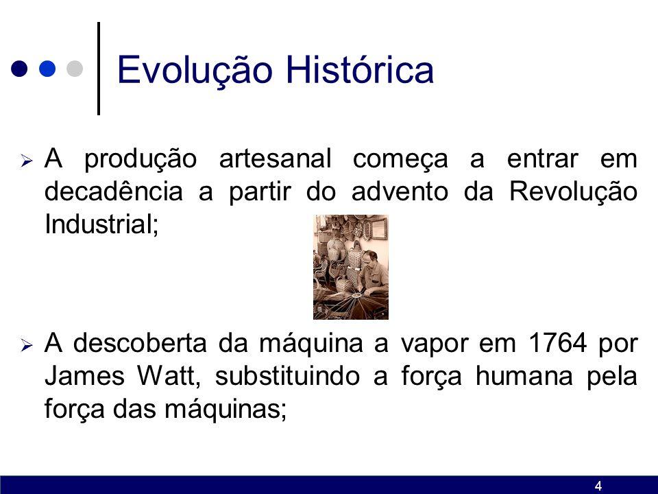 Evolução Histórica A produção artesanal começa a entrar em decadência a partir do advento da Revolução Industrial;
