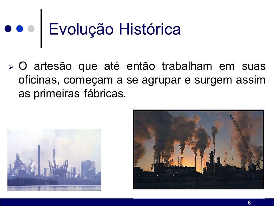 Evolução Histórica O artesão que até então trabalham em suas oficinas, começam a se agrupar e surgem assim as primeiras fábricas.