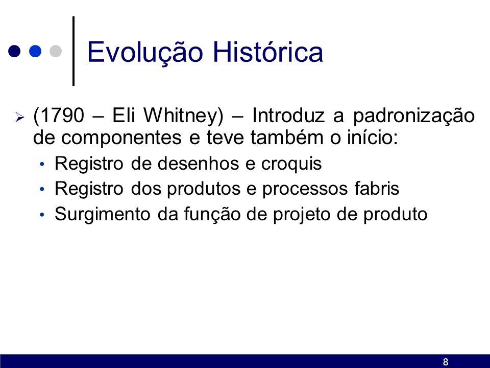 Evolução Histórica (1790 – Eli Whitney) – Introduz a padronização de componentes e teve também o início: