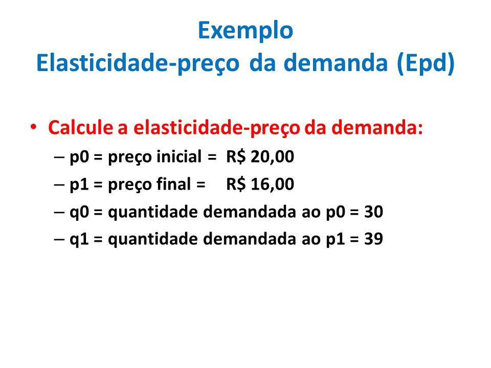 Exemplo Elasticidade-preço da demanda (Epd)