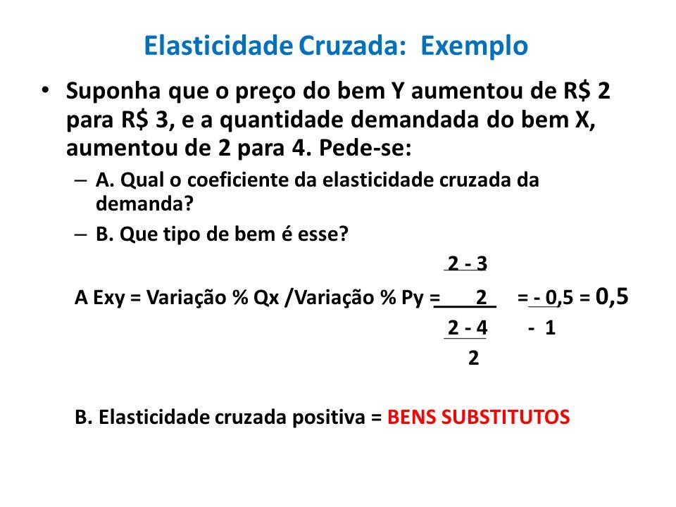 Elasticidade Cruzada: Exemplo