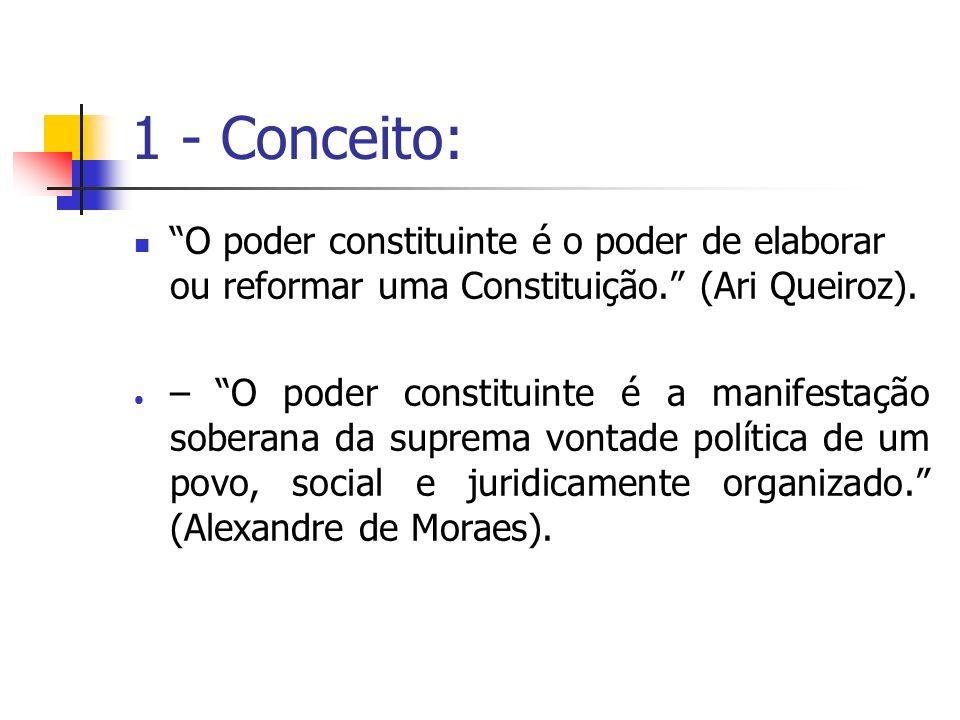 1 - Conceito: O poder constituinte é o poder de elaborar ou reformar uma Constituição. (Ari Queiroz).