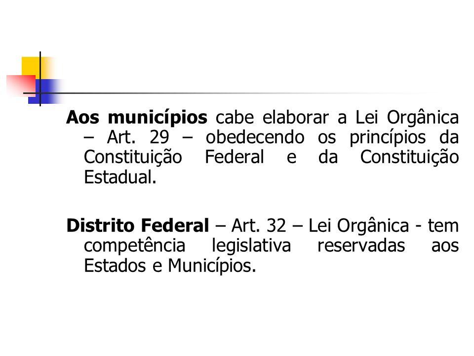 Aos municípios cabe elaborar a Lei Orgânica – Art