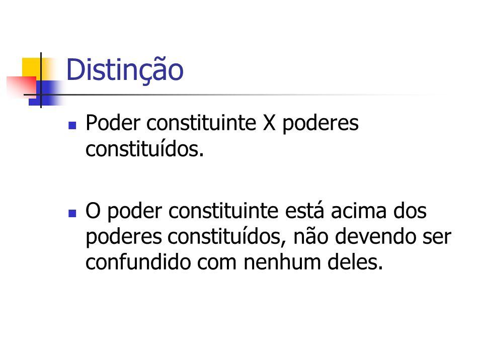 Distinção Poder constituinte X poderes constituídos.