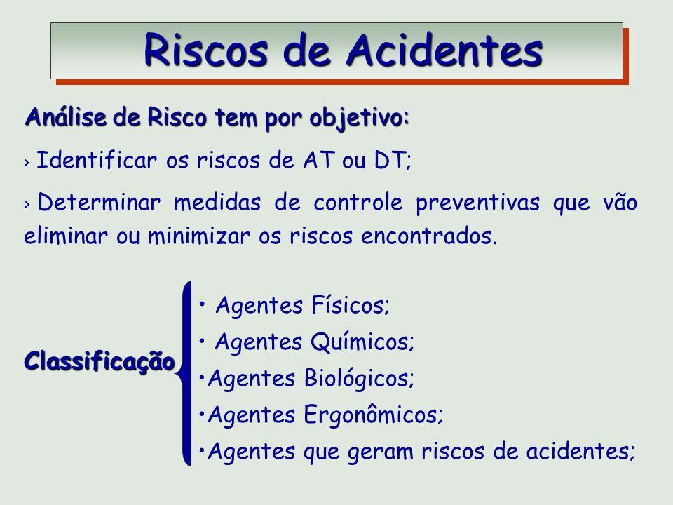 Riscos de Acidentes Análise de Risco tem por objetivo: