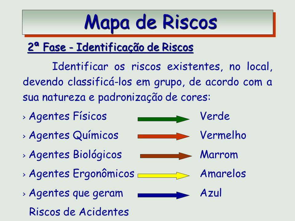 Mapa de Riscos 2ª Fase - Identificação de Riscos