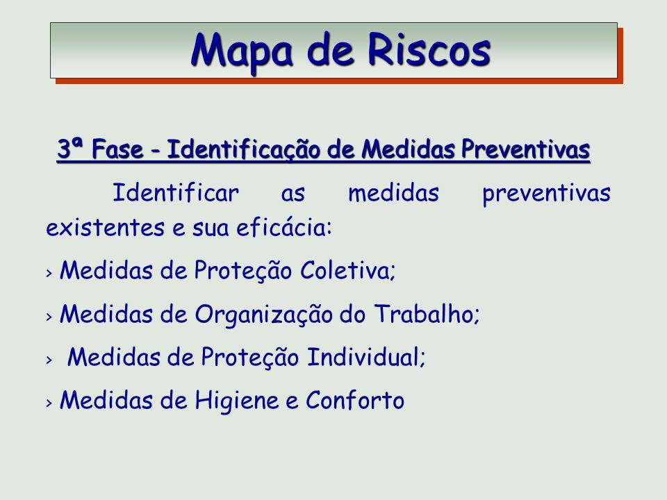 Mapa de Riscos 3ª Fase - Identificação de Medidas Preventivas