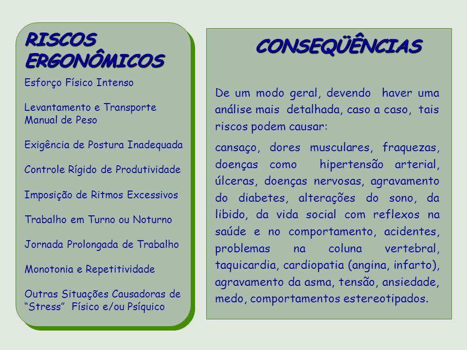 CONSEQÜÊNCIAS RISCOS ERGONÔMICOS