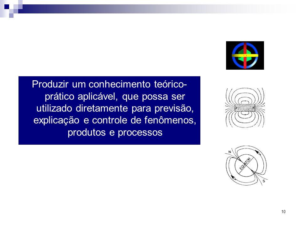 Produzir um conhecimento teórico-prático aplicável, que possa ser utilizado diretamente para previsão, explicação e controle de fenômenos, produtos e processos