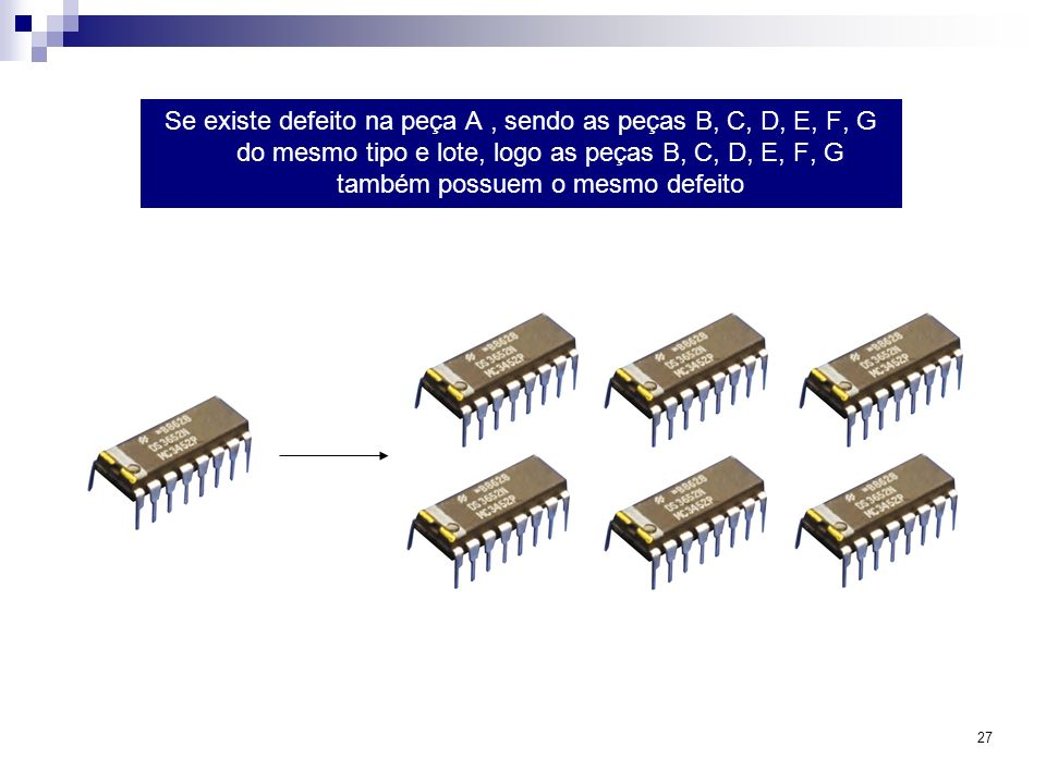 Se existe defeito na peça A , sendo as peças B, C, D, E, F, G do mesmo tipo e lote, logo as peças B, C, D, E, F, G também possuem o mesmo defeito