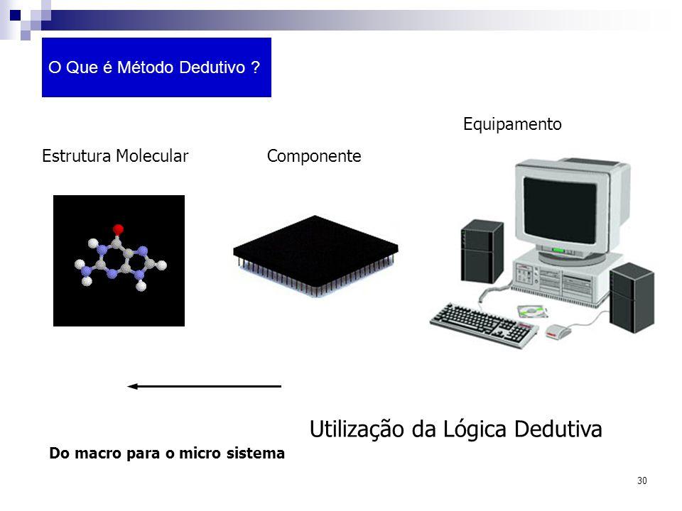 Do macro para o micro sistema