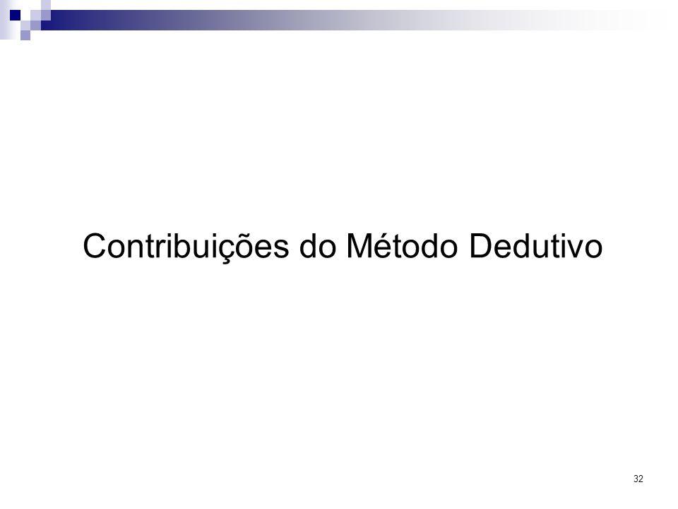 Contribuições do Método Dedutivo