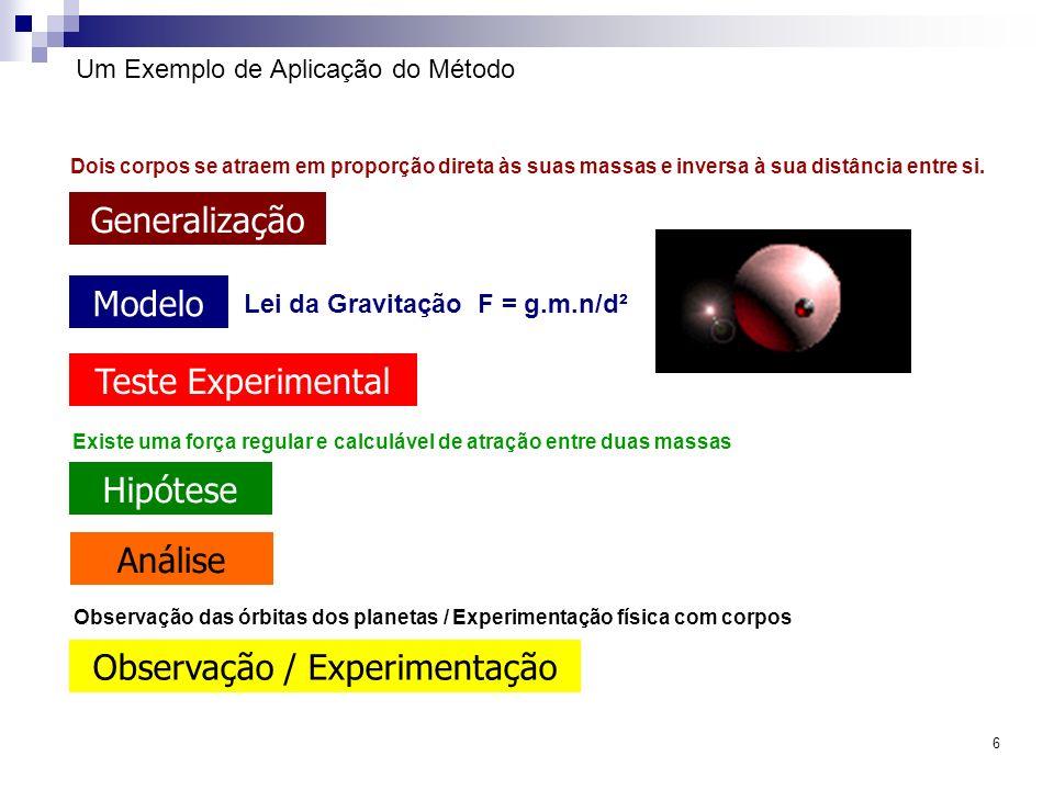 Um Exemplo de Aplicação do Método