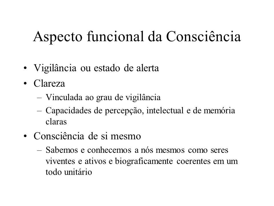 Aspecto funcional da Consciência
