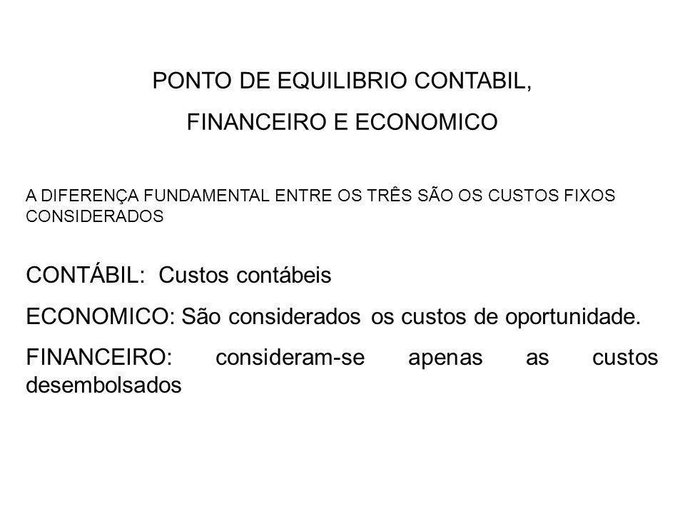 PONTO DE EQUILIBRIO CONTABIL, FINANCEIRO E ECONOMICO