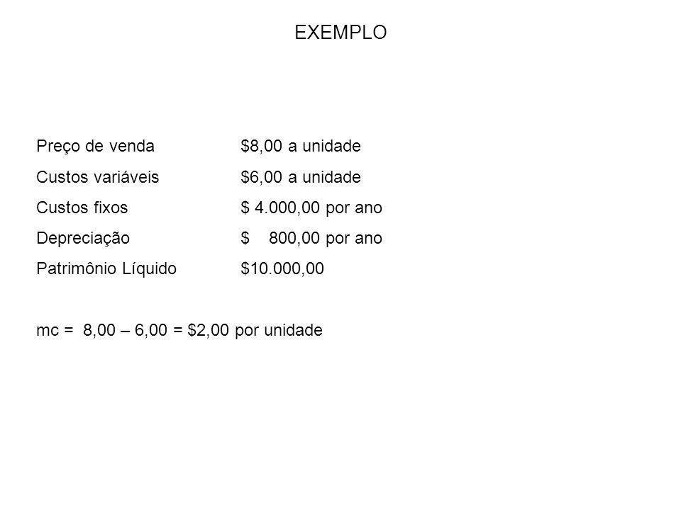 EXEMPLO Preço de venda $8,00 a unidade