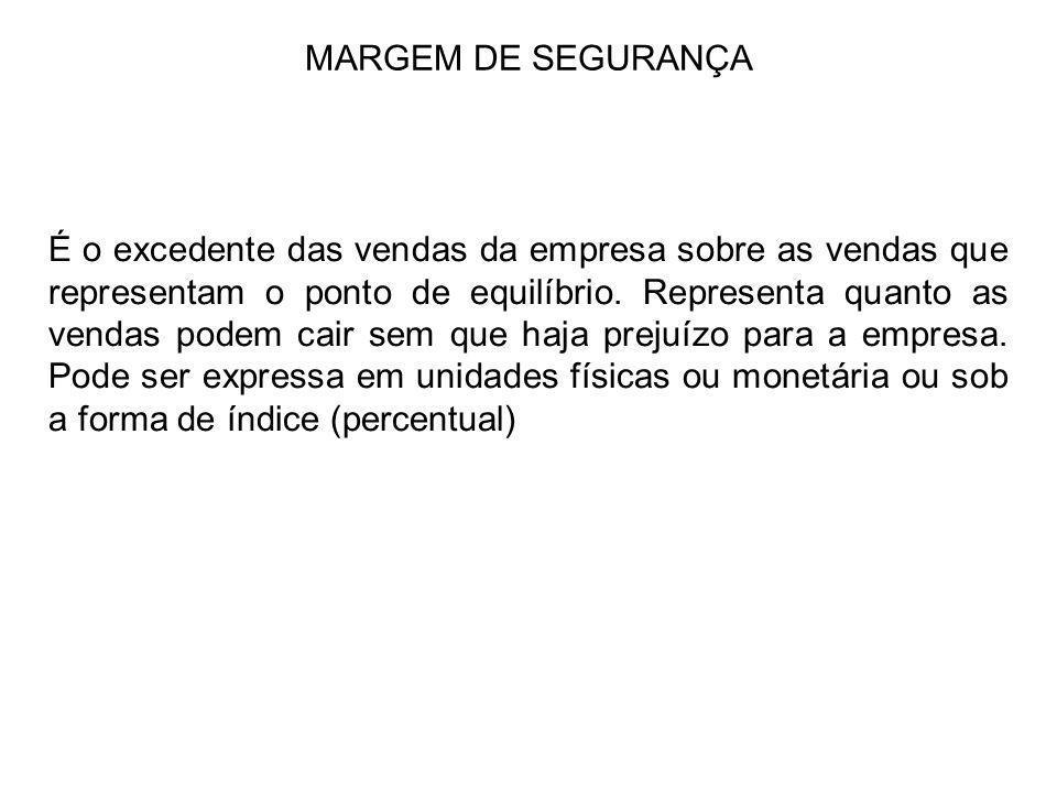 MARGEM DE SEGURANÇA