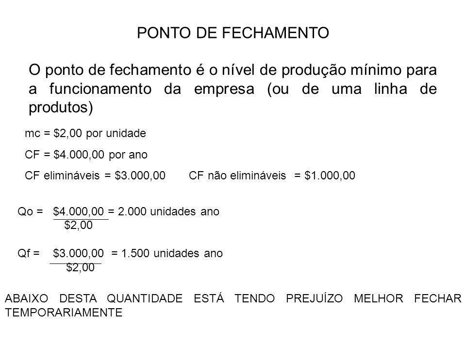 PONTO DE FECHAMENTO O ponto de fechamento é o nível de produção mínimo para a funcionamento da empresa (ou de uma linha de produtos)