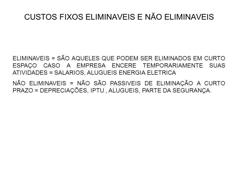 CUSTOS FIXOS ELIMINAVEIS E NÃO ELIMINAVEIS