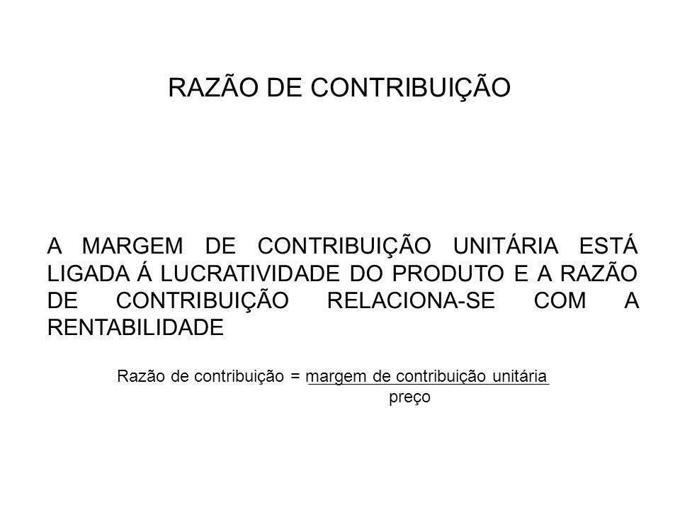 RAZÃO DE CONTRIBUIÇÃO