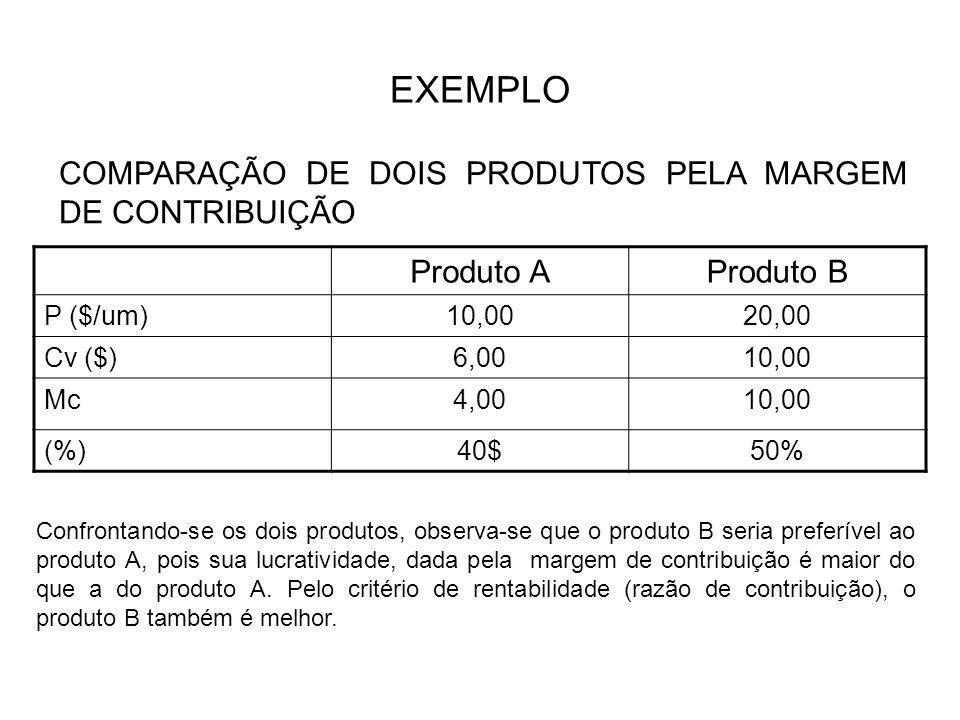 EXEMPLO COMPARAÇÃO DE DOIS PRODUTOS PELA MARGEM DE CONTRIBUIÇÃO